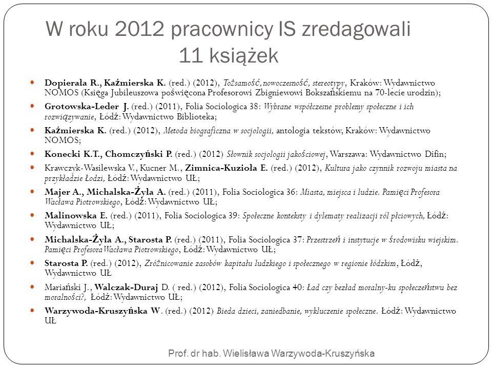 W roku 2012 pracownicy IS zredagowali 11 książek