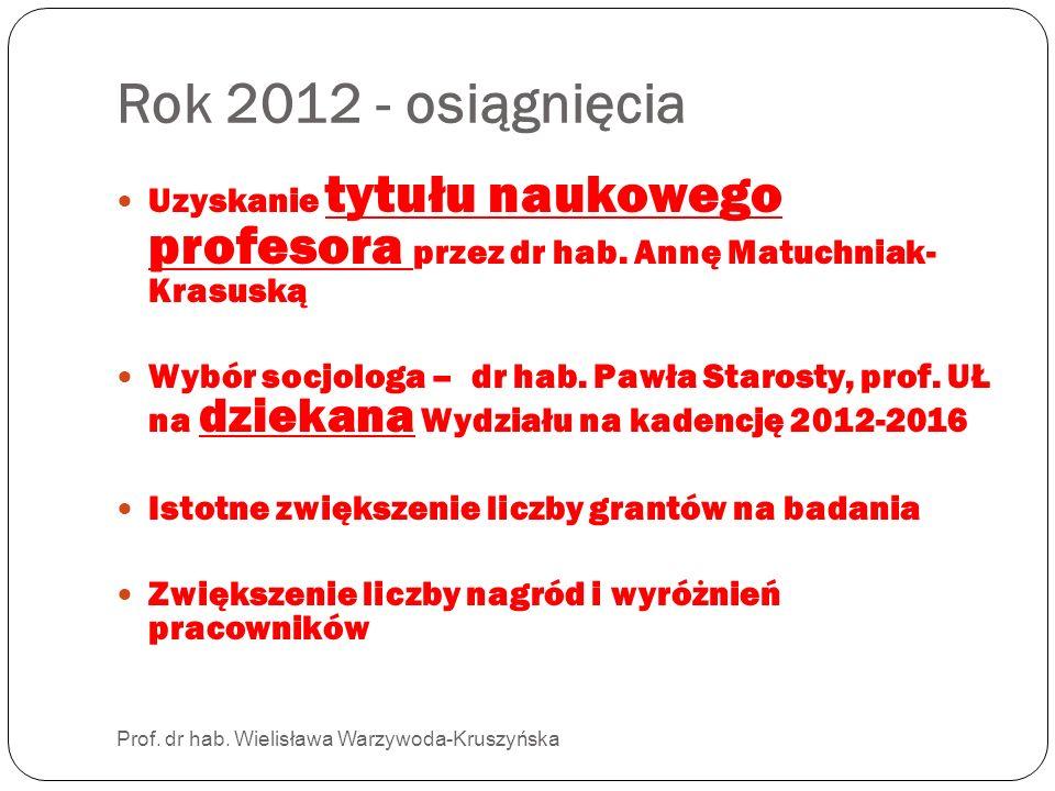 Rok 2012 - osiągnięcia Uzyskanie tytułu naukowego profesora przez dr hab. Annę Matuchniak- Krasuską.