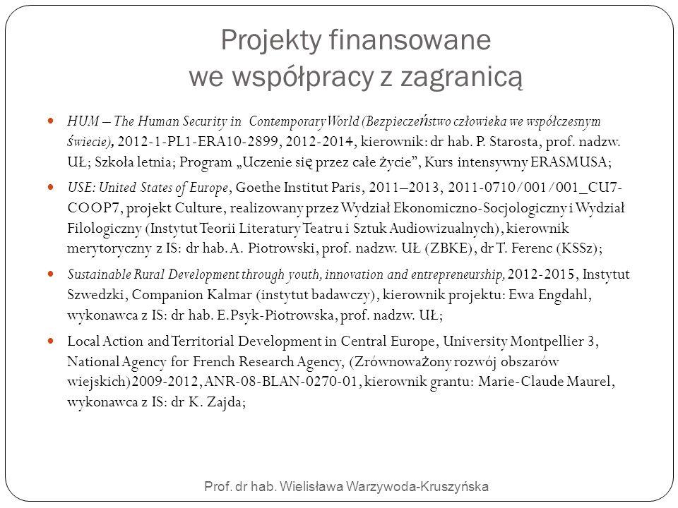 Projekty finansowane we współpracy z zagranicą