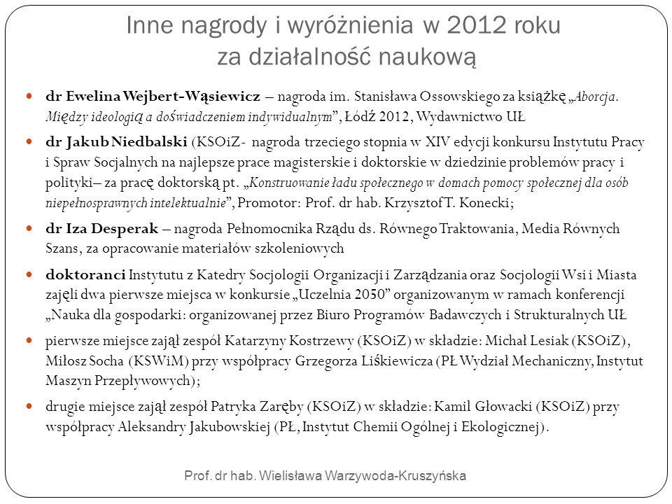 Inne nagrody i wyróżnienia w 2012 roku za działalność naukową