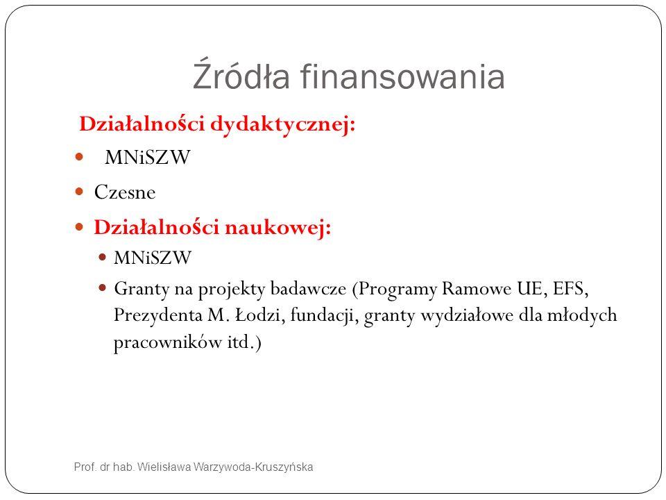 Źródła finansowania Działalności dydaktycznej: MNiSZW Czesne