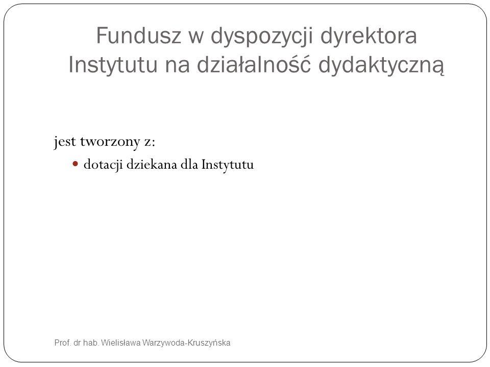 Fundusz w dyspozycji dyrektora Instytutu na działalność dydaktyczną