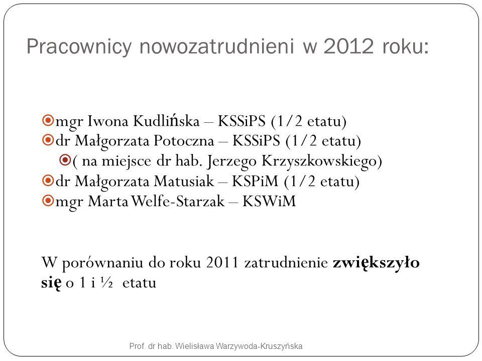 Pracownicy nowozatrudnieni w 2012 roku: