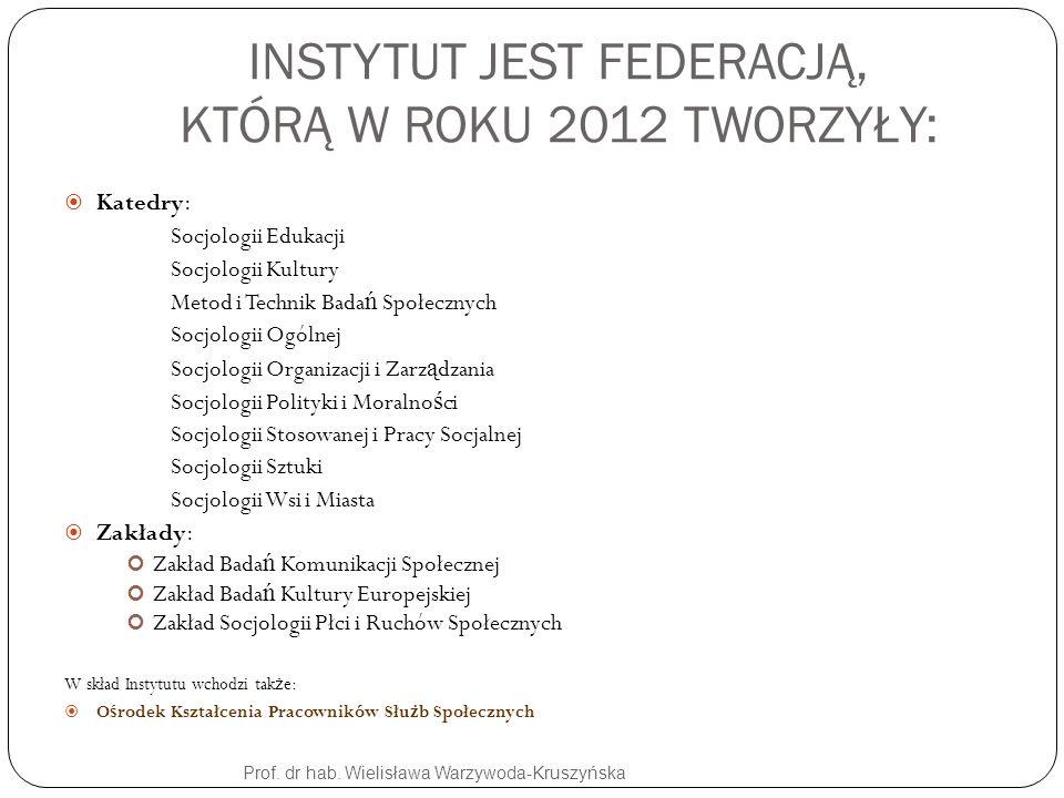 INSTYTUT JEST FEDERACJĄ, KTÓRĄ W ROKU 2012 TWORZYŁY: