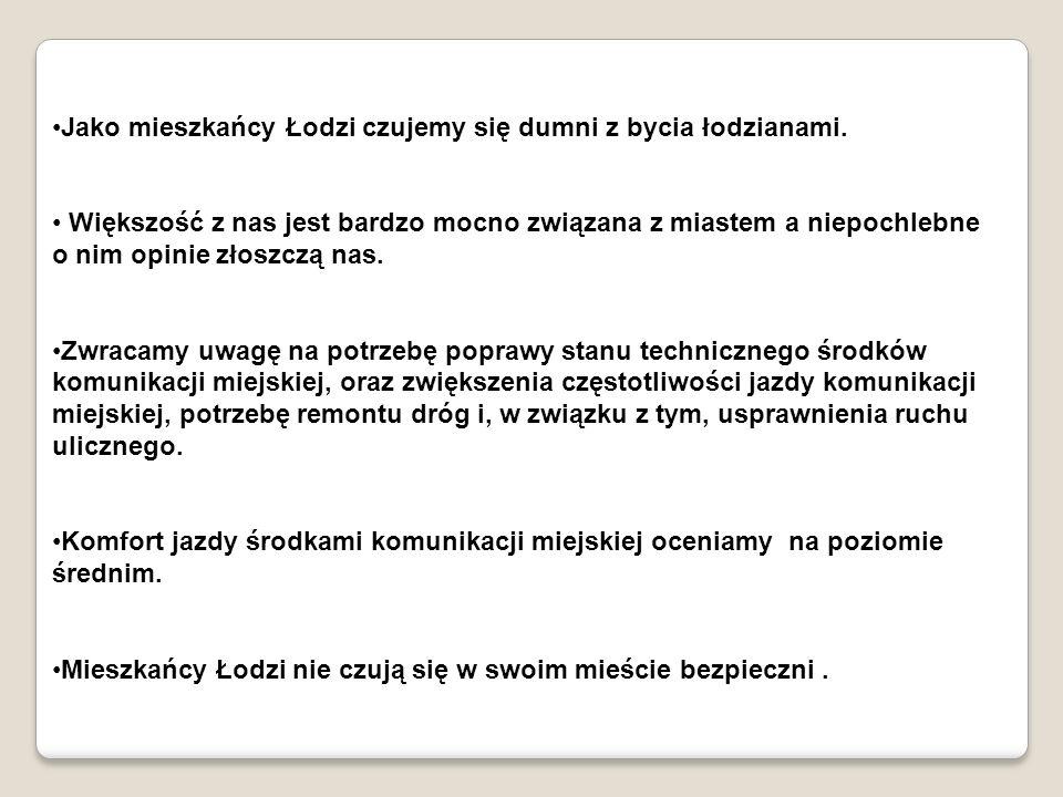 Jako mieszkańcy Łodzi czujemy się dumni z bycia łodzianami.