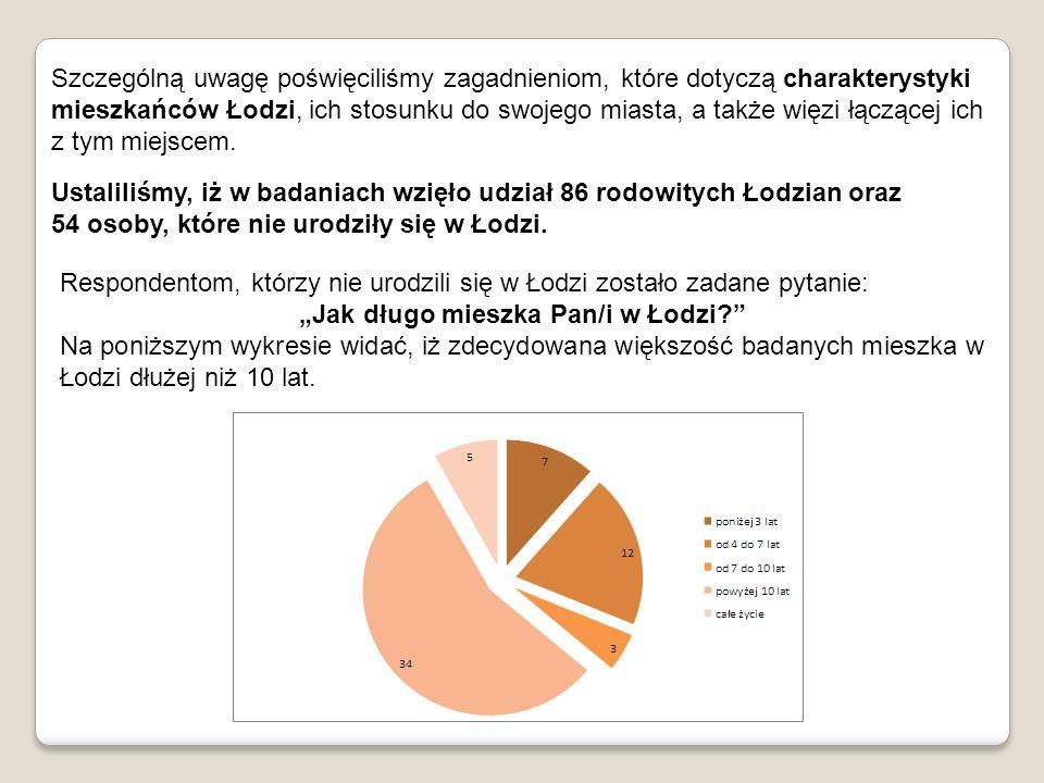 """""""Jak długo mieszka Pan/i w Łodzi"""