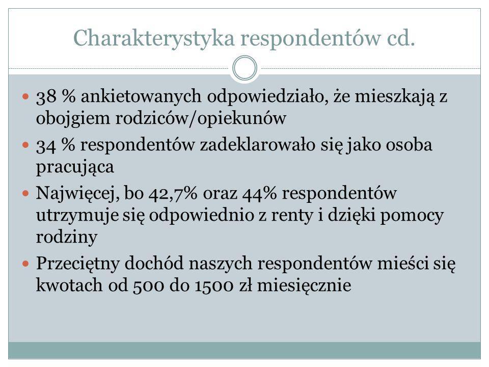 Charakterystyka respondentów cd.