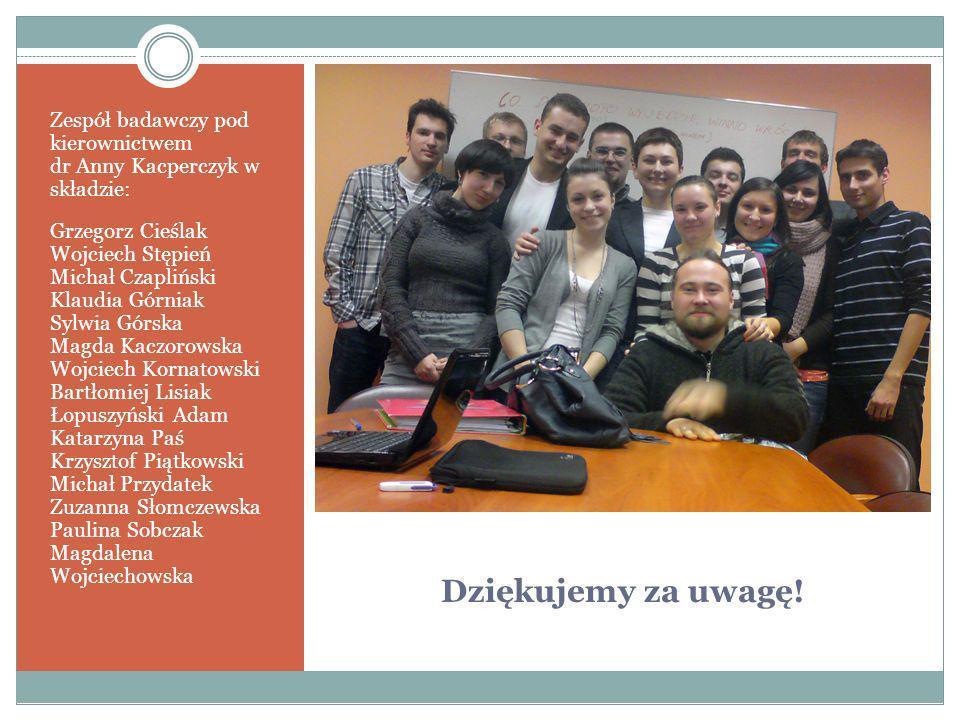Zespół badawczy pod kierownictwem dr Anny Kacperczyk w składzie: