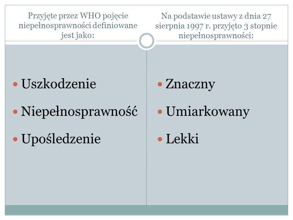 Przyjęte przez WHO pojęcie niepełnosprawności definiowane jest jako: