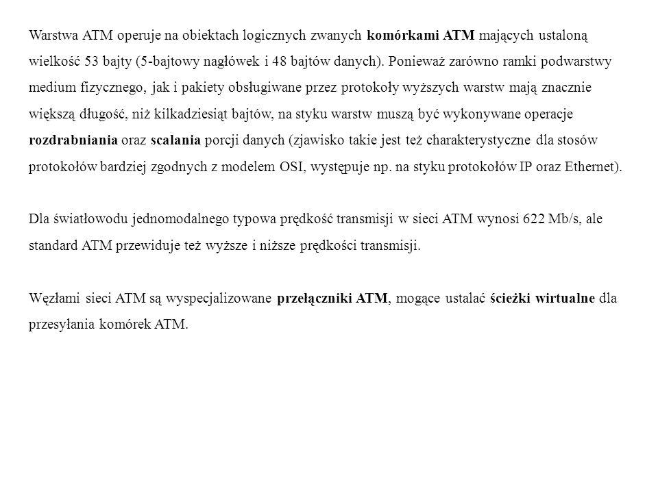 Warstwa ATM operuje na obiektach logicznych zwanych komórkami ATM mających ustaloną