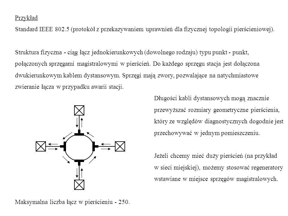 Przykład Standard IEEE 802.5 (protokół z przekazywaniem uprawnień dla fizycznej topologii pierścieniowej).