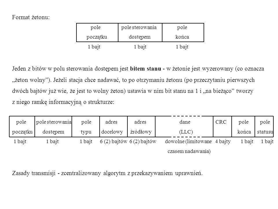 z niego ramkę informacyjną o strukturze: