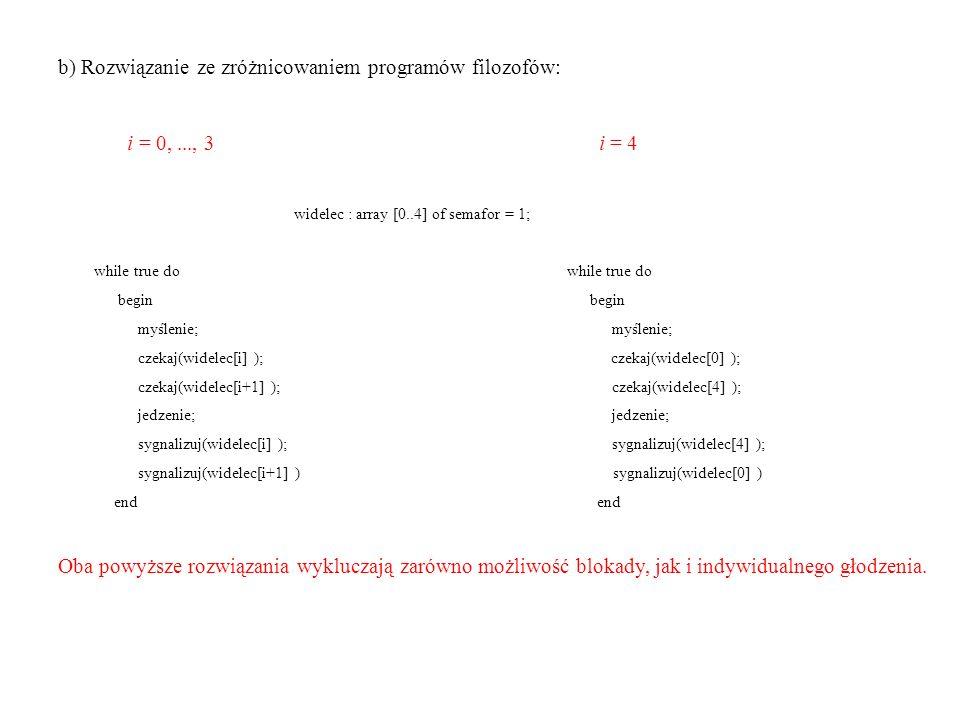 b) Rozwiązanie ze zróżnicowaniem programów filozofów: