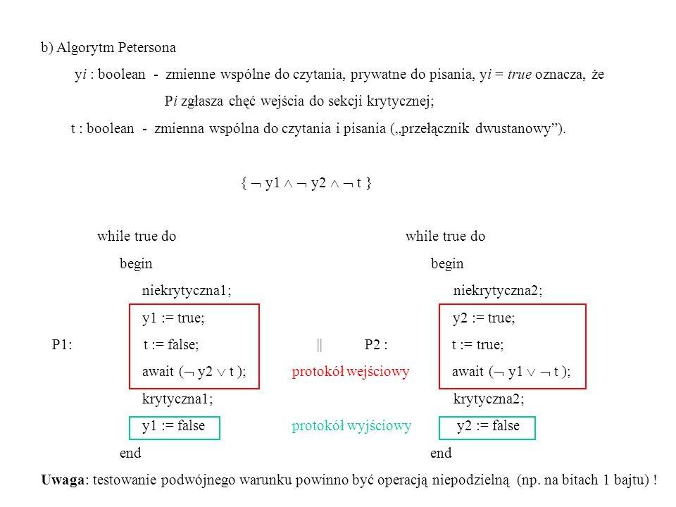 b) Algorytm Petersonayi : boolean - zmienne wspólne do czytania, prywatne do pisania, yi = true oznacza, że.
