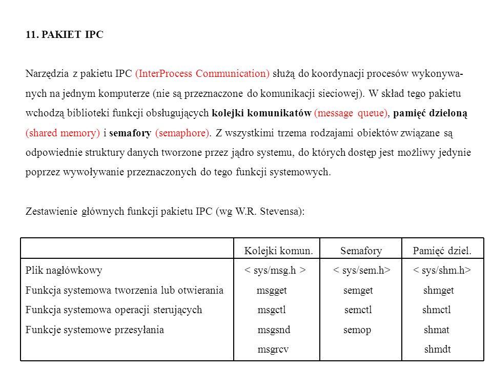 11. PAKIET IPC Narzędzia z pakietu IPC (InterProcess Communication) służą do koordynacji procesów wykonywa-