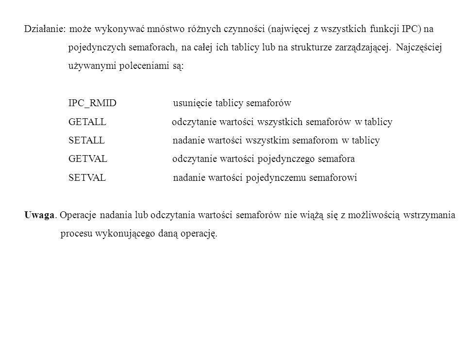 Działanie: może wykonywać mnóstwo różnych czynności (najwięcej z wszystkich funkcji IPC) na