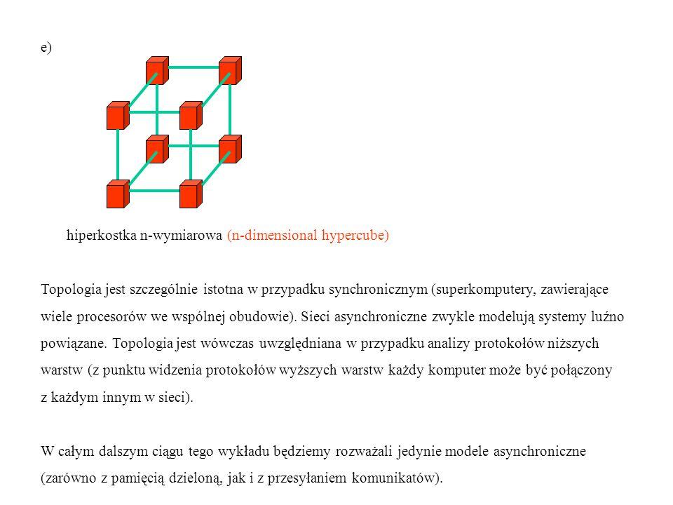 e) hiperkostka n-wymiarowa (n-dimensional hypercube) Topologia jest szczególnie istotna w przypadku synchronicznym (superkomputery, zawierające.