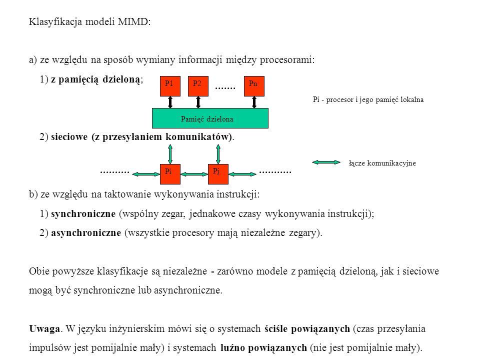 Klasyfikacja modeli MIMD: