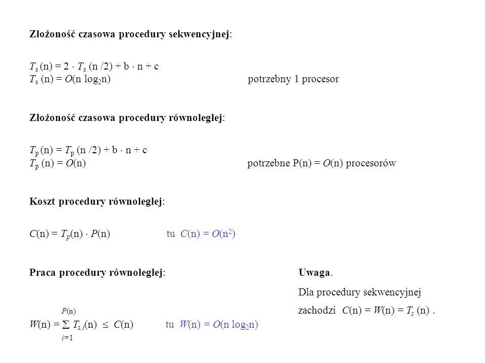 P(n) zachodzi C(n) = W(n) = Ts (n) .
