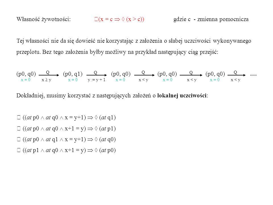 (p0, q0) (p0, q1) (p0, q0) (p0, q0) (p0, q0)