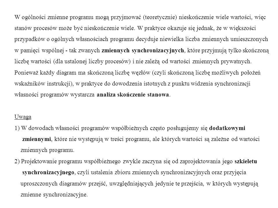 W ogólności zmienne programu mogą przyjmować (teoretycznie) nieskończenie wiele wartości, więc