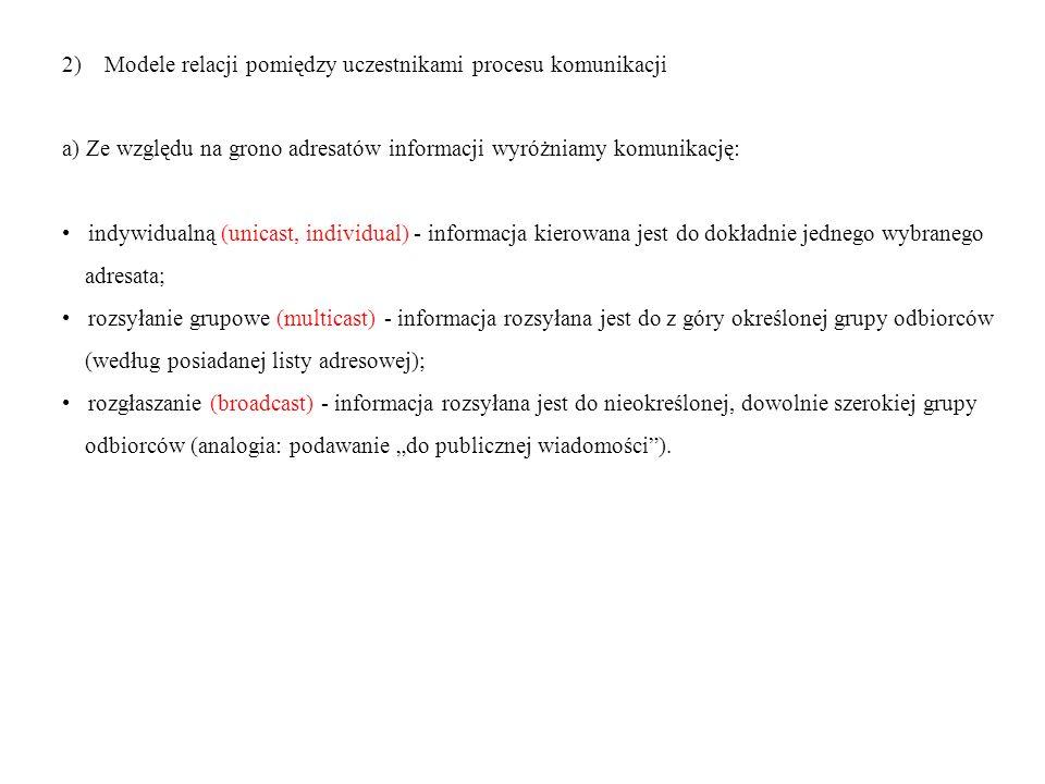 2) Modele relacji pomiędzy uczestnikami procesu komunikacji
