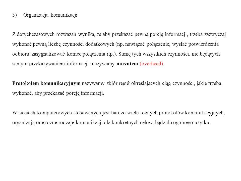3) Organizacja komunikacji