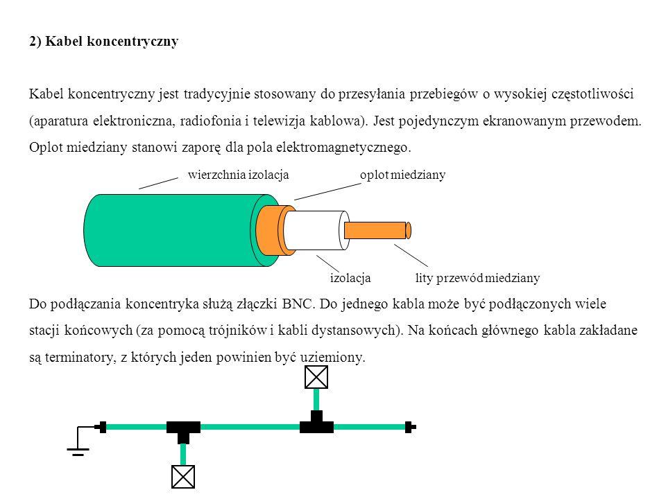 Oplot miedziany stanowi zaporę dla pola elektromagnetycznego.