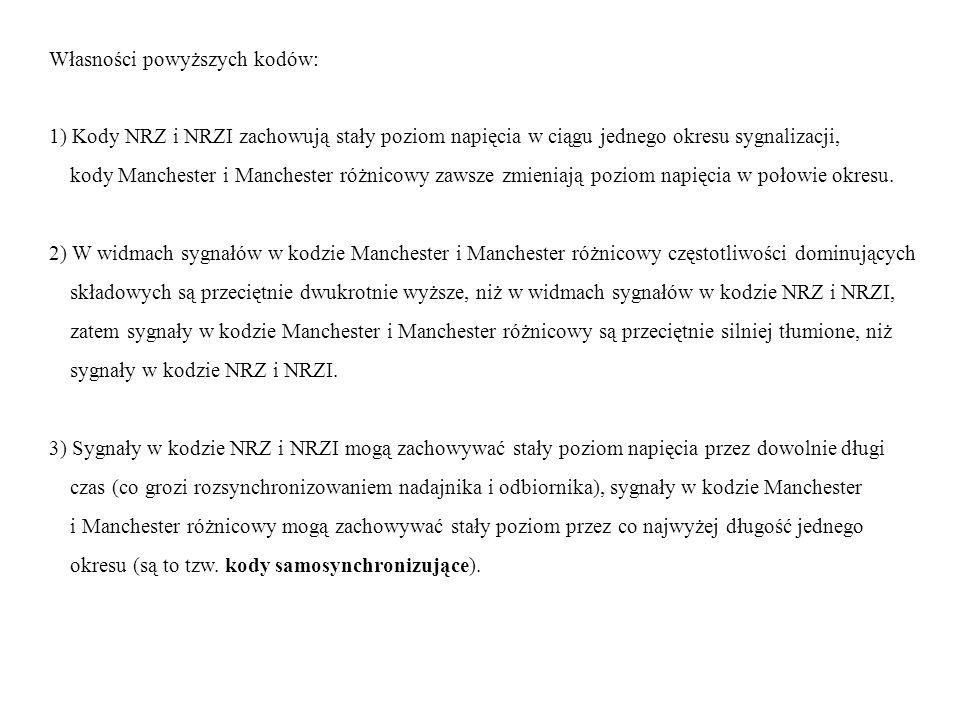 Własności powyższych kodów: