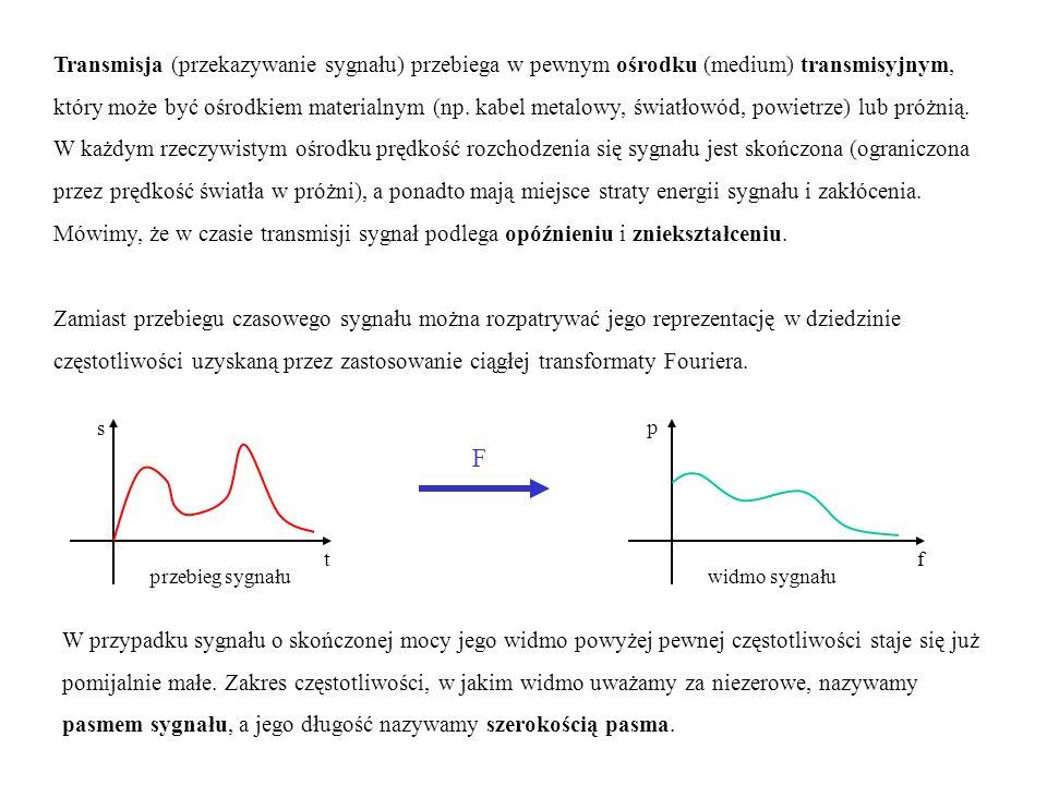 Transmisja (przekazywanie sygnału) przebiega w pewnym ośrodku (medium) transmisyjnym,