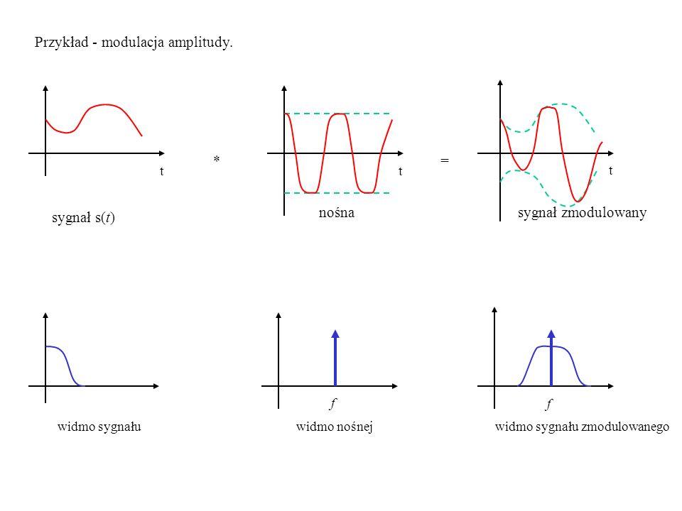 Przykład - modulacja amplitudy.