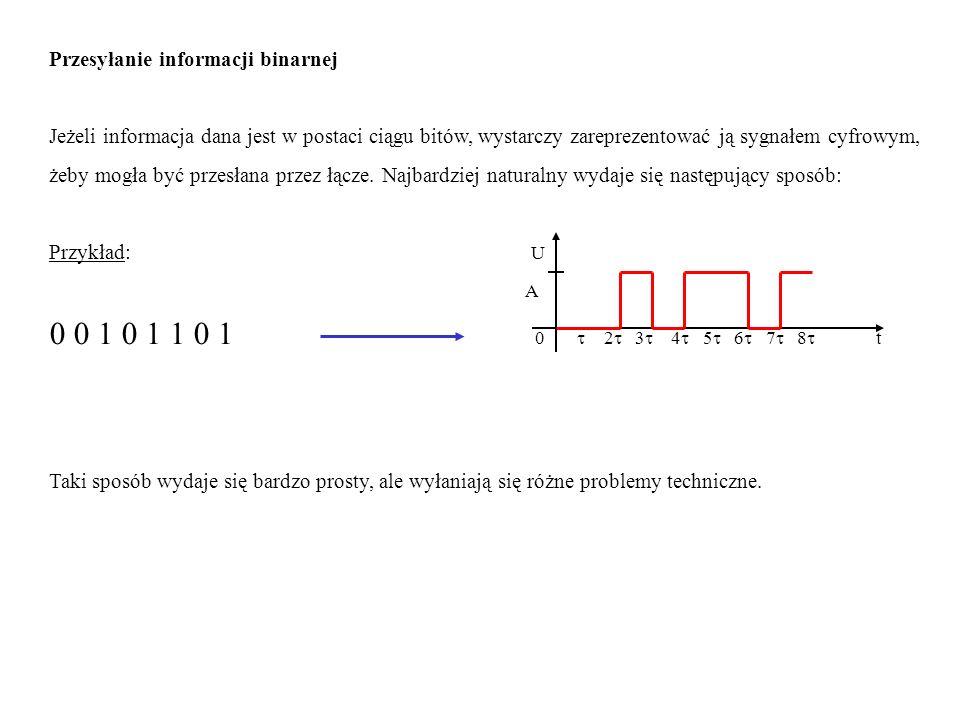 Przesyłanie informacji binarnej