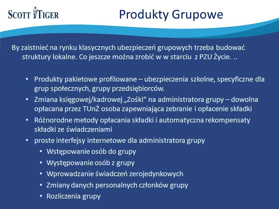 Produkty Grupowe