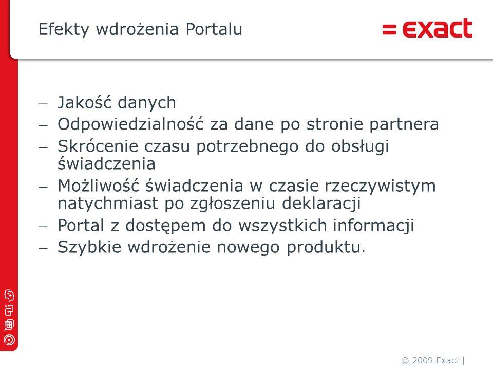 Efekty wdrożenia Portalu