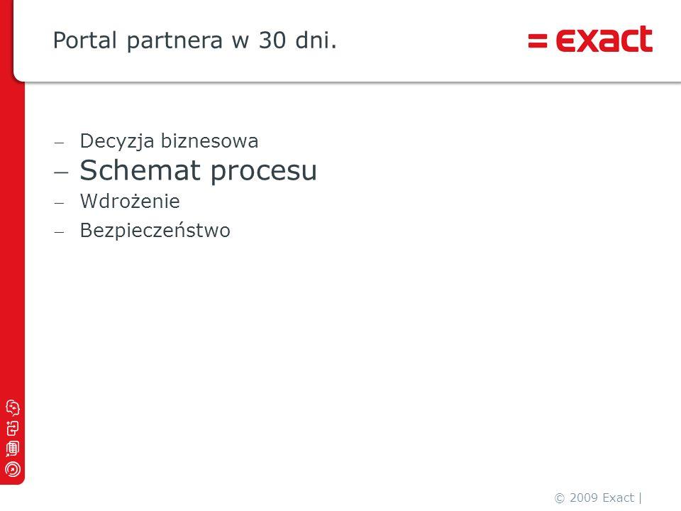 Schemat procesu Portal partnera w 30 dni. Decyzja biznesowa Wdrożenie