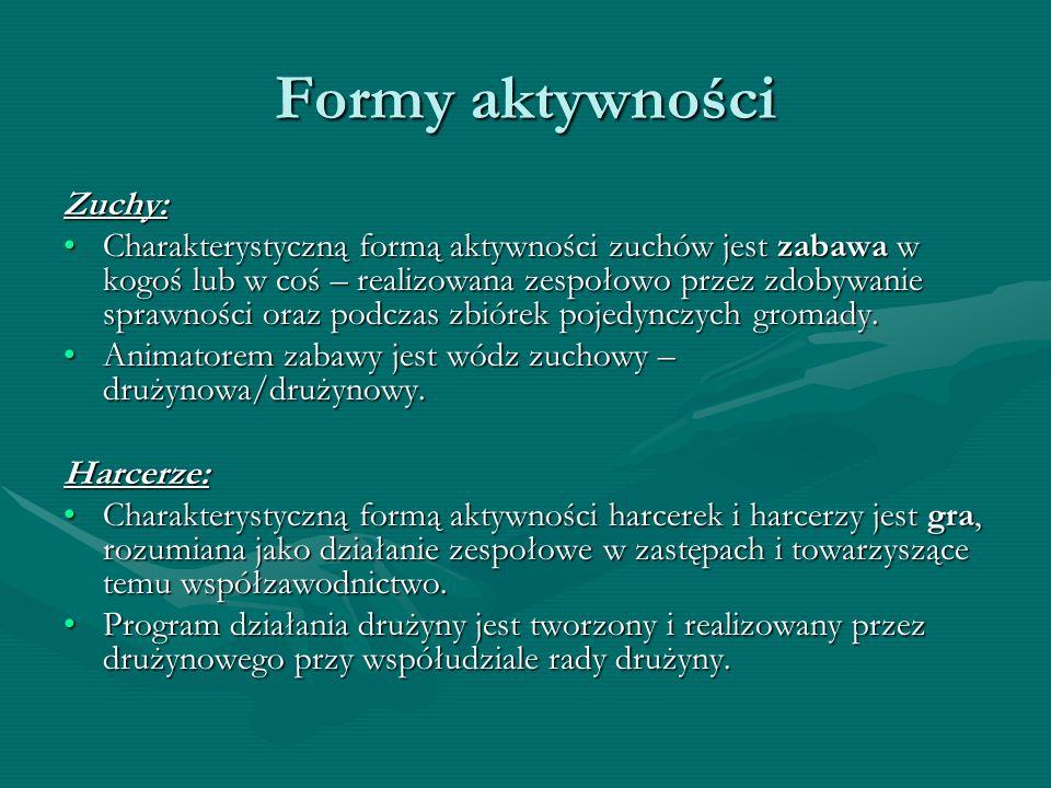 Formy aktywności Zuchy:
