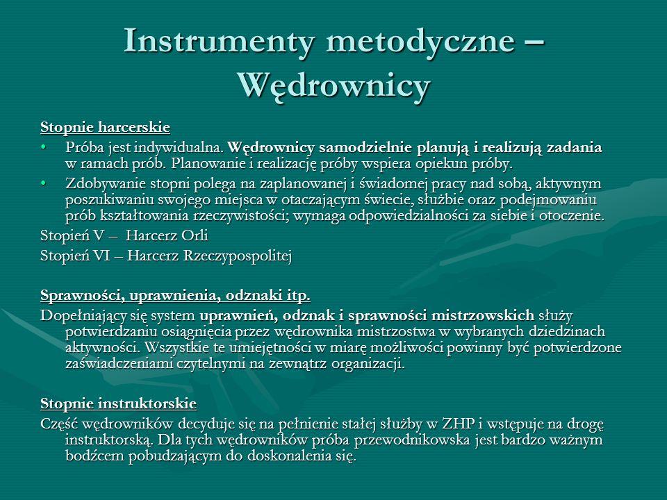 Instrumenty metodyczne – Wędrownicy