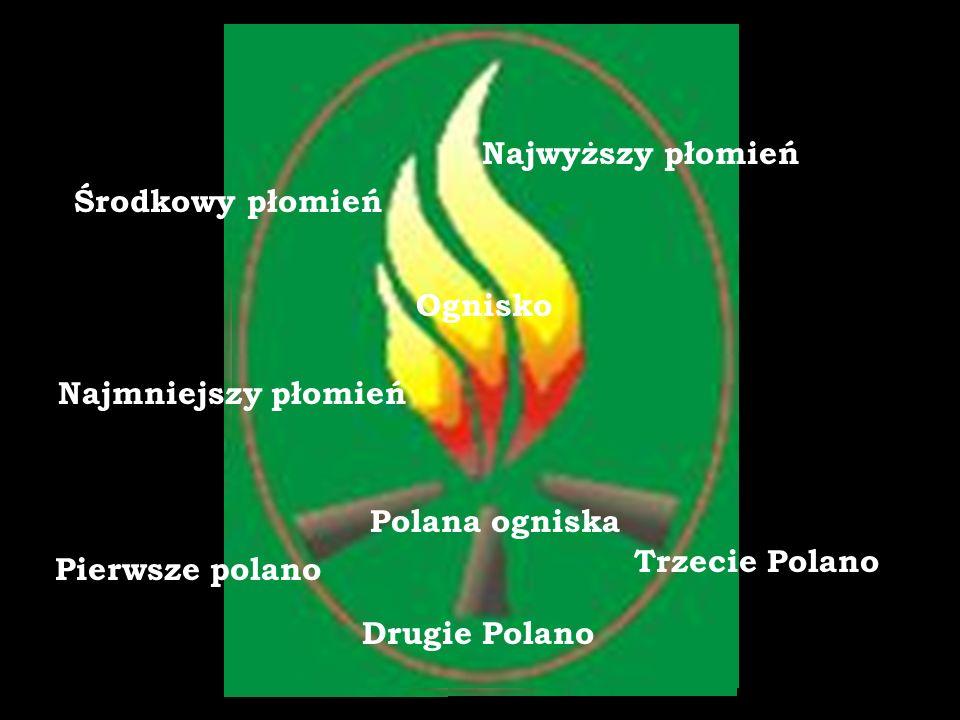 Najwyższy płomień Środkowy płomień. Ognisko. Najmniejszy płomień. Polana ogniska. Trzecie Polano.