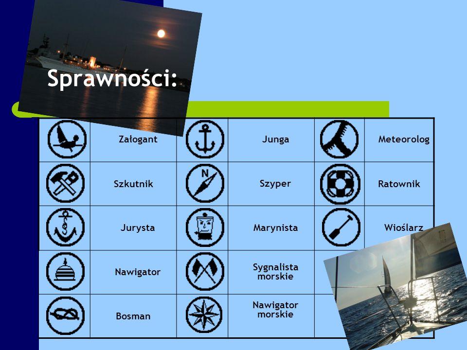 Sprawności: Załogant Junga Meteorolog Szkutnik Szyper Ratownik Jurysta
