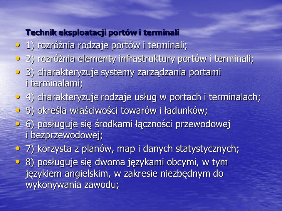 1) rozróżnia rodzaje portów i terminali;