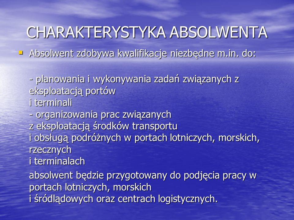 CHARAKTERYSTYKA ABSOLWENTA