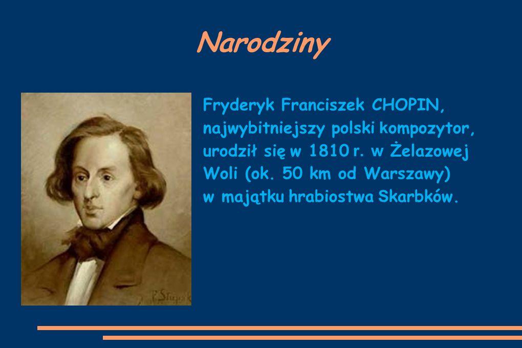 Narodziny Fryderyk Franciszek CHOPIN,