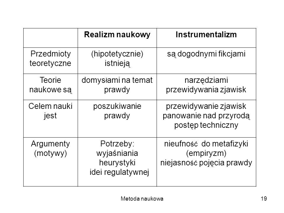 Realizm naukowy Instrumentalizm