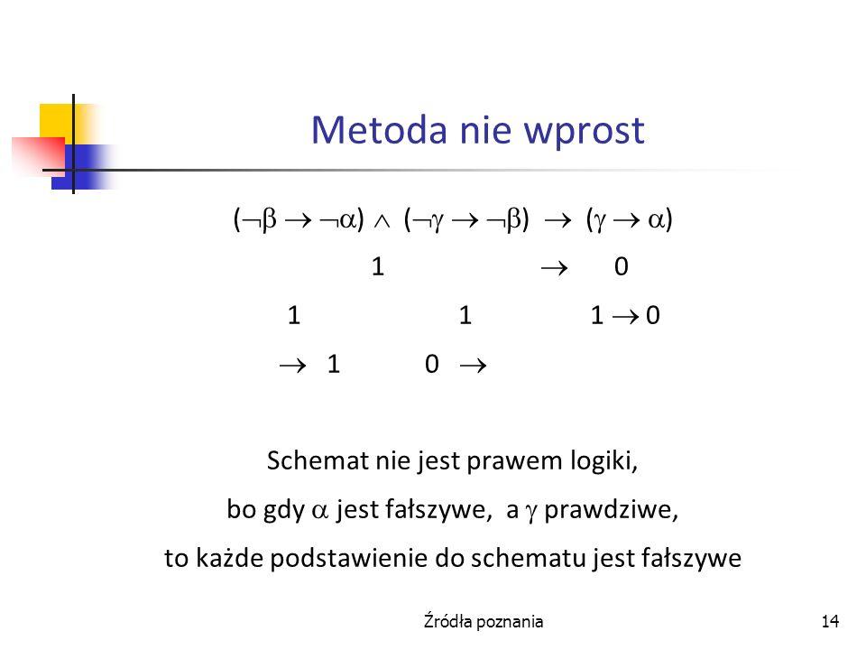 Metoda nie wprost (  )  (  )  (  ) 1  0 1 1 1  0