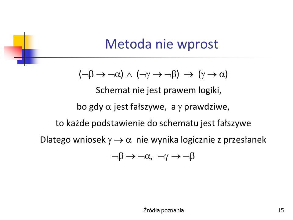 Metoda nie wprost (  )  (  )  (  )