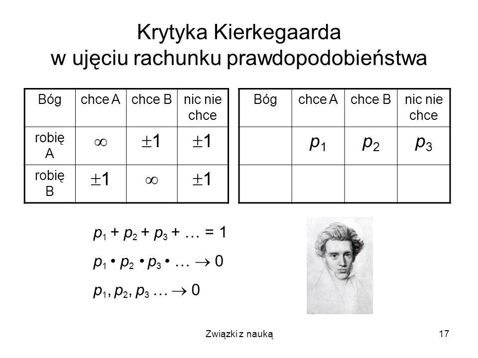 Krytyka Kierkegaarda w ujęciu rachunku prawdopodobieństwa