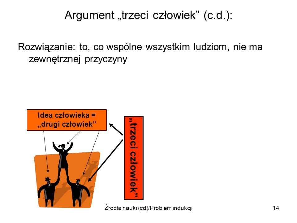 """Argument """"trzeci człowiek (c.d.):"""