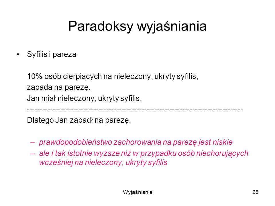 Paradoksy wyjaśniania