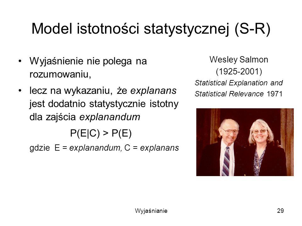 Model istotności statystycznej (S-R)