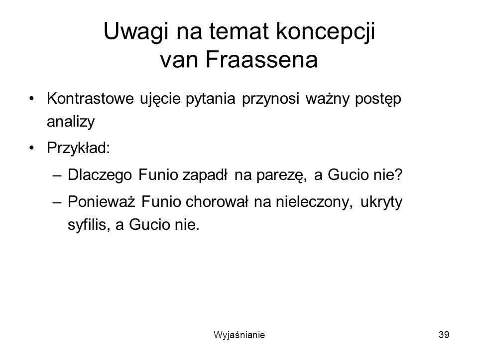 Uwagi na temat koncepcji van Fraassena